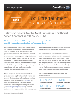 Top Entertainment Brands on YouTube Television Shows Are the Most Successful Traditional