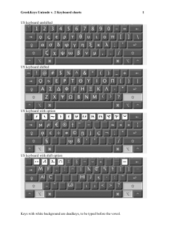GreekKeys Unicode v. 2 Keyboard charts 1 US keyboard unshifted