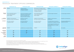 INVISALIGN TREATMENT OPTIONS COMPARISON PRICE EXPRESS 10