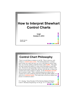 How to Interpret Shewhart Control Charts Control Chart Philosophy TCQF