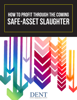 Safe-Asset Slaughter  How to Profit Through the Coming