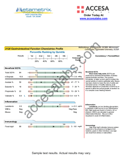 2120 Gastrointestinal Function Chemistries Profile Percentile Ranking by Quintile