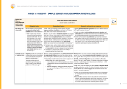 ANNEX 4. HANDOUT  – SAMPLE GENDER ANALYSIS MATRIX: TUBERCULOSIS