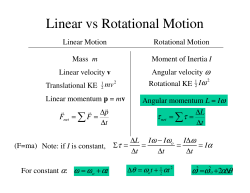 Linear vs Rotational Motion ∑ ω