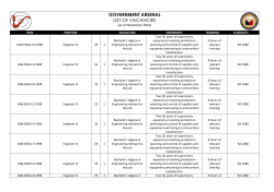 GOVERNMENT ARSENAL LIST OF VACANCIES (as of November 2014)