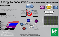 Allergy Reconciliation  Improving process and outcomes