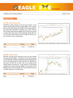 Eagle Eye - Sharekhan