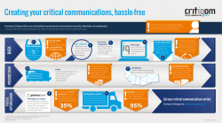 Creating your critical communications, hassle-free