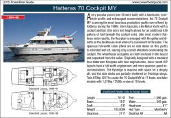 2015 PowerBoat Guide