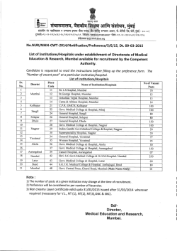 Notification Number of vacant post & Institute code for MHN CWT