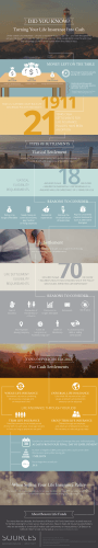 the Beacon Life Insurance Facts Infographic