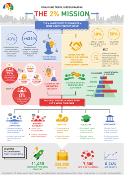 Infographics v4 (ENG) - Center for Entrepreneurship