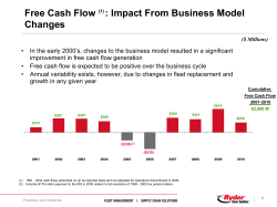 Free Cash Flow (1) : Impact From Business Model