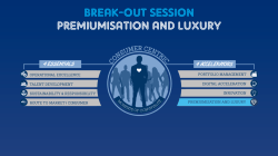 Premiumisation and Luxury