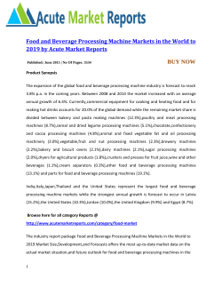 Food and Beverage Processing Machine Markets in the World