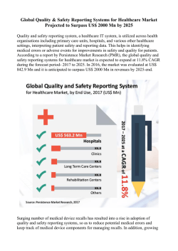 Quality and Safety Reporting System for Healthcare Market Trends 2017-2025