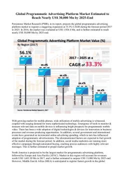 Programmatic Advertising Platform Market 2017-2025