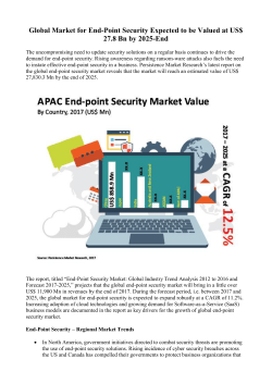 Global Trends of End-point Security Market 2017-2025