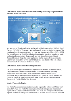 Email Application Market Predicted to Reach US$ 6,842.4 Million By 2025