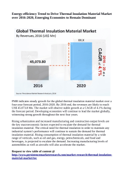 Thermal Insulation Material Market Anticipated to Reach US$ 53 Billion By 2020