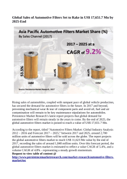 Automotive Filters Market  Anticipated To Value US$ 17,651.7 Million By 2025