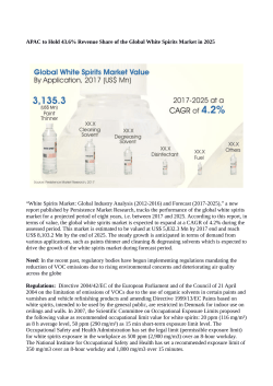 White Spirit Market Anticipated To Value US$ 8,103.2 Million By 2025