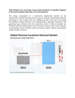 Thermal Insulation Material Market Anticipated To Reach  US$ 53 Bn  By 2020