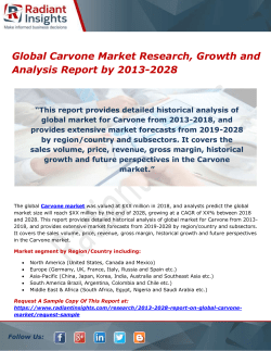 Global Carvone Market Research, Growth and Analysis Report by 2013-2028