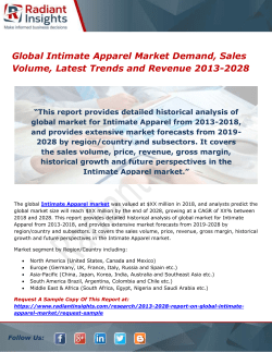 Global Intimate Apparel Market Demand, Sales Volume, Latest Trends and Revenue 2013-2028