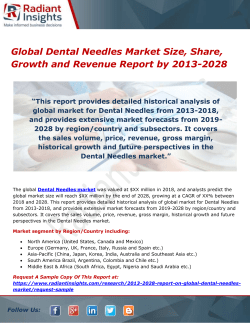 Global Dental Needles Market Size, Share, Growth and Revenue Report by 2013-2028