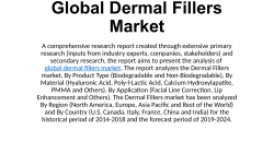 Global Dermal Fillers Market