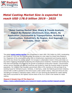Metal Casting Market Size is expected to reach USD 178.0 billion 2019 - 2025