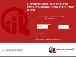 Commercial Aircraft Health Monitoring Systems Market